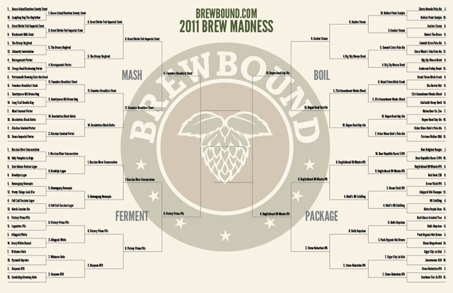 Brew Madness Final Four
