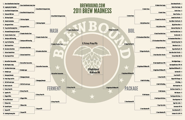 Brew Madness Championships